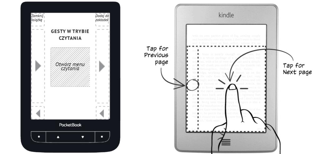 PocketBook iKindle – sposób zmiany strony